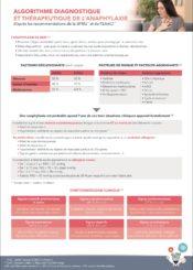algorythme diagnostique et therapeutique de l anaphylaxie