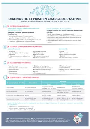 fiche pratique asthme 11 2018