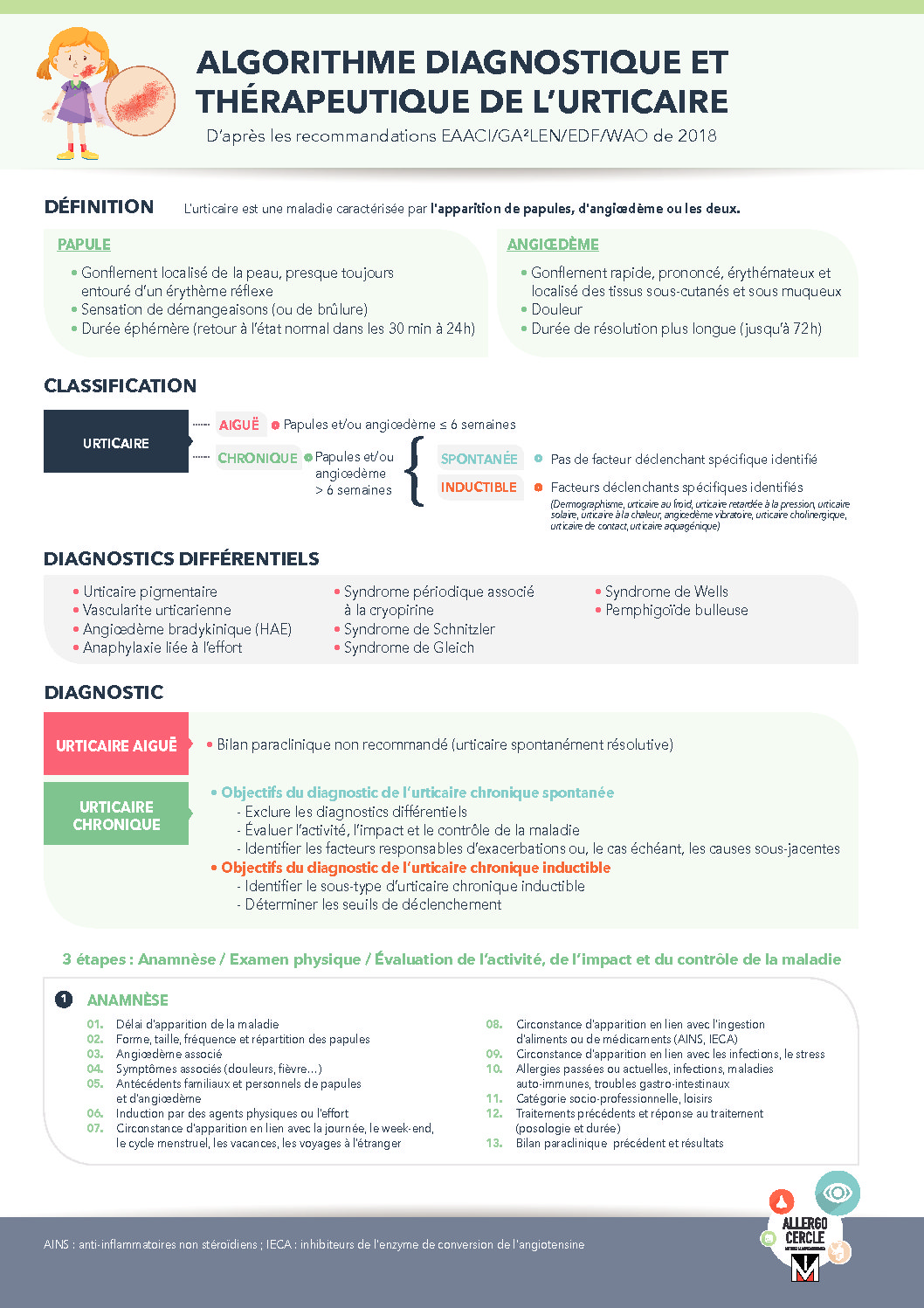 algorithme diagnostique et thérapeutique de l urticaire pages 1